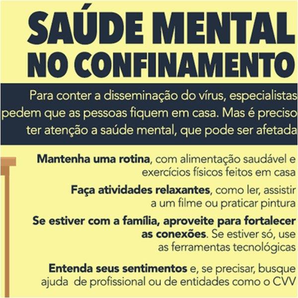 CoronaVirus no Brasil Saude Mental