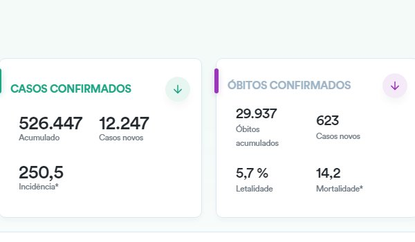 Coronavirus no Brasil 020620a